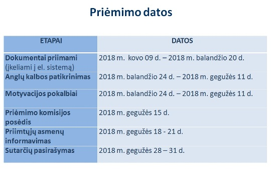 Priemimo datos LL3 FS3