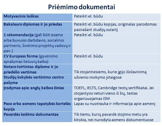 Priemimo dokumentai LL3 FS3